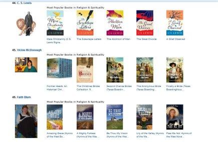 Author ranking Religion 11.28.15