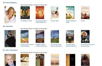 Author ranking Religion 11.28.15b